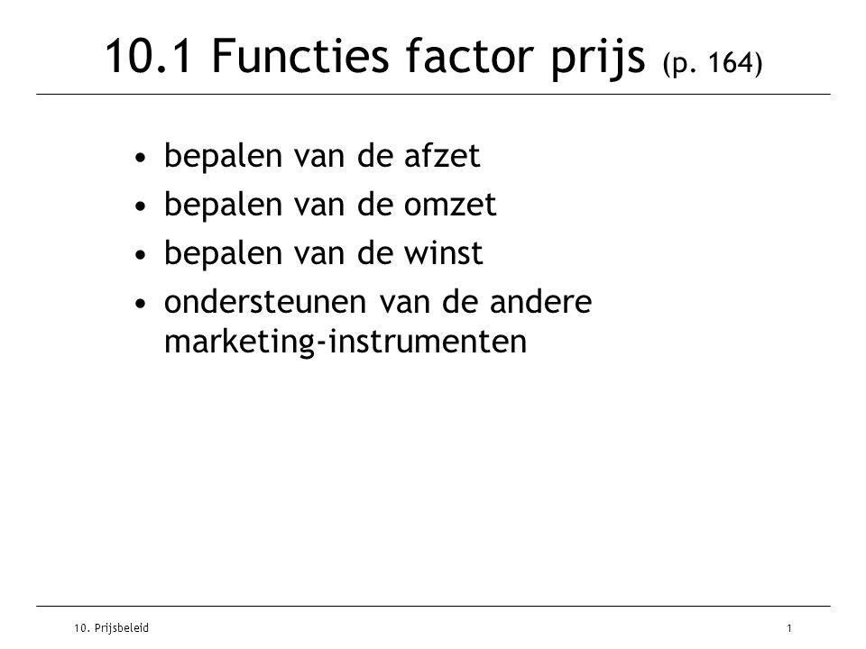 10.1 Functies factor prijs (p. 164)
