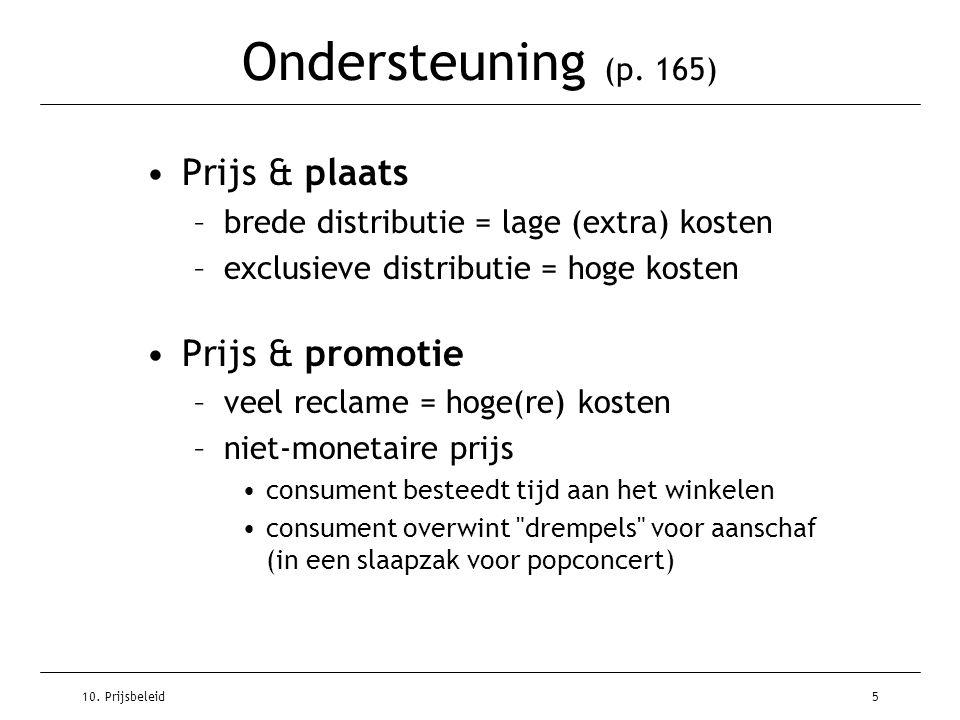 Ondersteuning (p. 165) Prijs & plaats Prijs & promotie