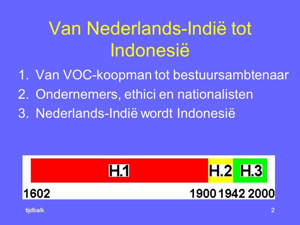 Van Nederlands-Indië tot Indonesië