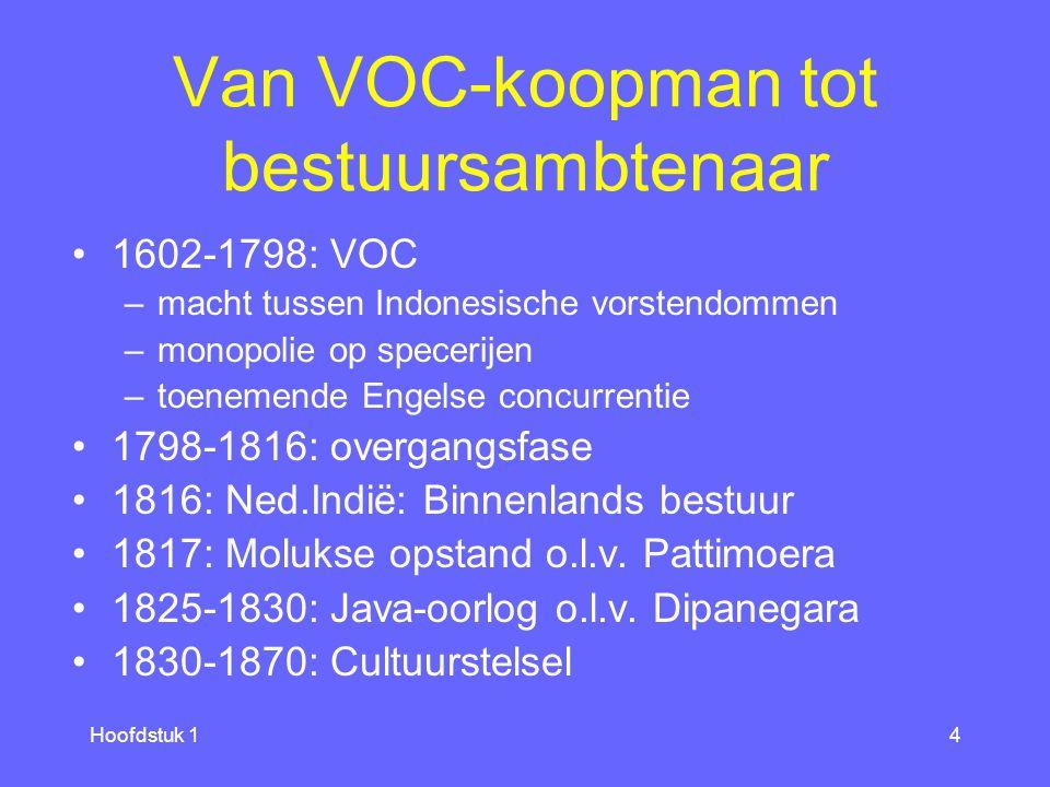 Van VOC-koopman tot bestuursambtenaar