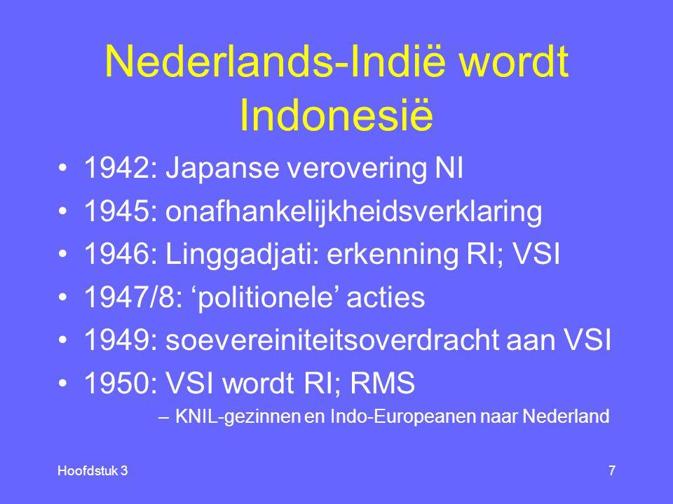 Nederlands-Indië wordt Indonesië