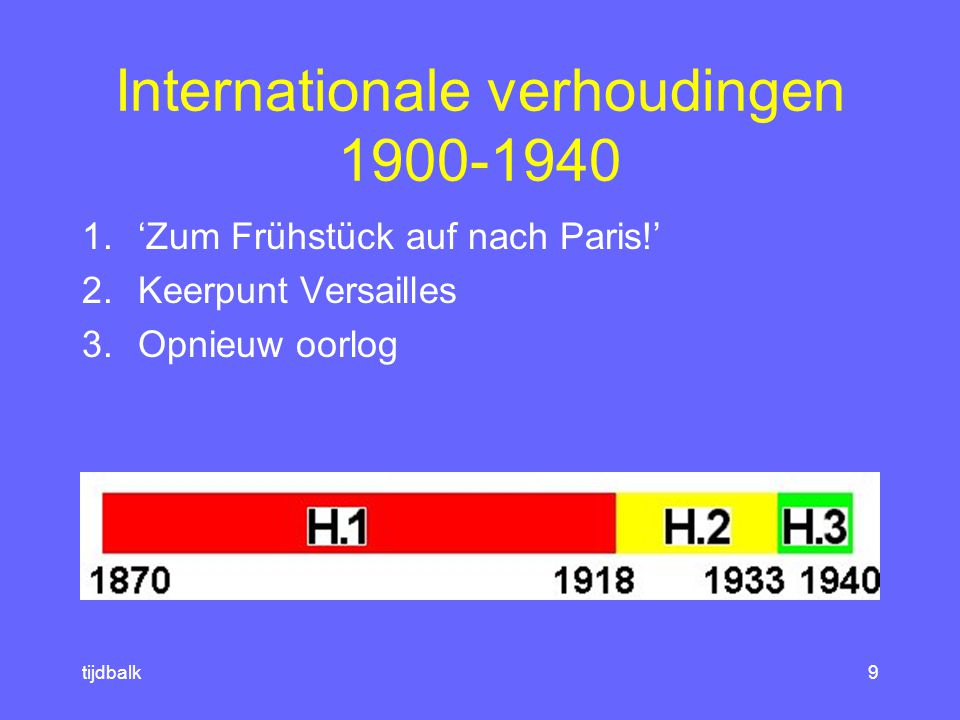 Internationale verhoudingen 1900-1940