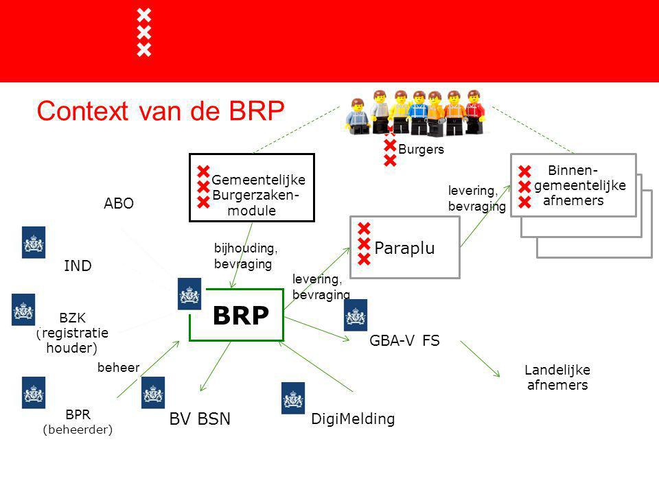 Context van de BRP BRP BRP BAG BAG Paraplu BV BSN ABO IND GBA-V FS