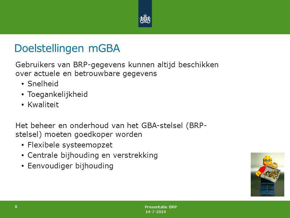 Doelstellingen mGBA Gebruikers van BRP-gegevens kunnen altijd beschikken over actuele en betrouwbare gegevens.