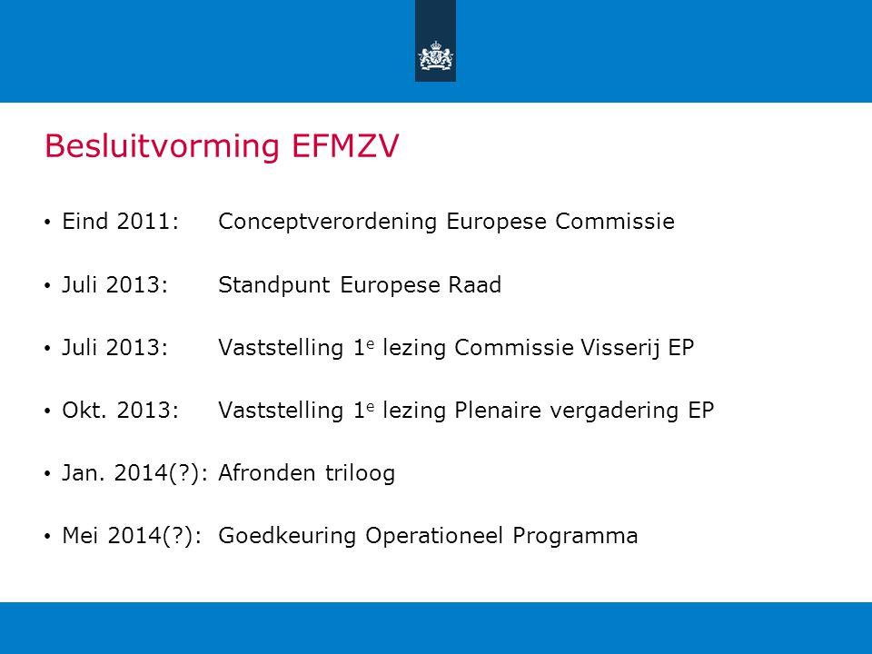 Besluitvorming EFMZV Eind 2011: Conceptverordening Europese Commissie