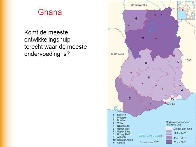 Ghana Komt de meeste ontwikkelingshulp terecht waar de meeste ondervoeding is