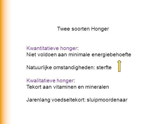 Twee soorten Honger Kwantitatieve honger: Niet voldoen aan minimale energiebehoefte. Natuurlijke omstandigheden: sterfte.