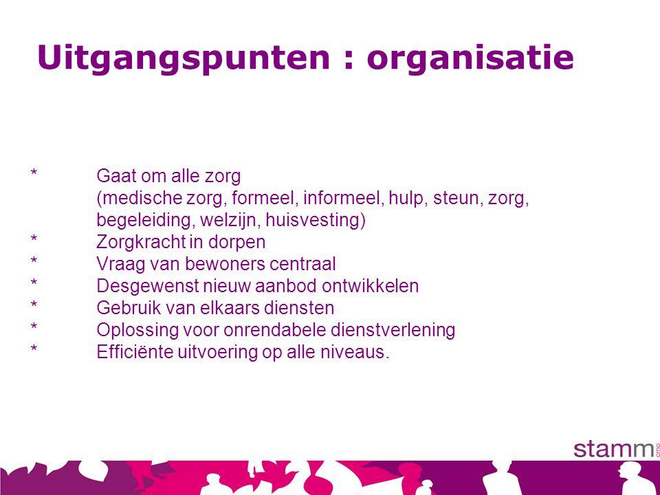 Uitgangspunten : organisatie. Gaat om alle zorg