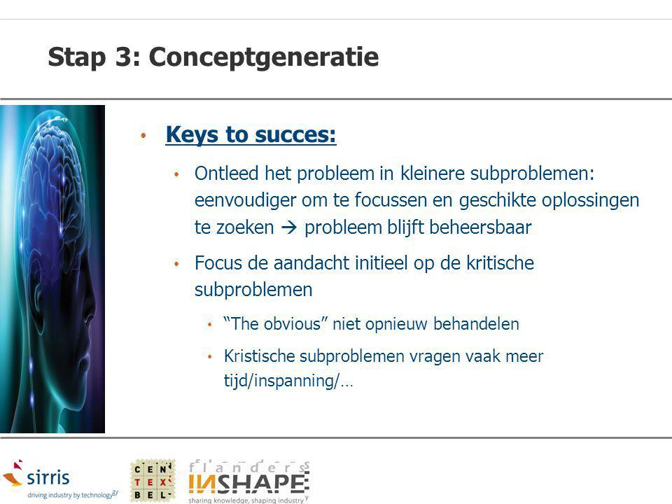 Stap 3: Conceptgeneratie