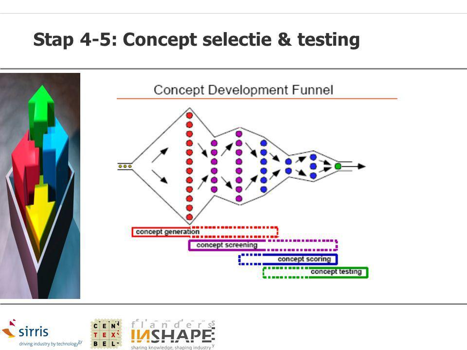 Stap 4-5: Concept selectie & testing