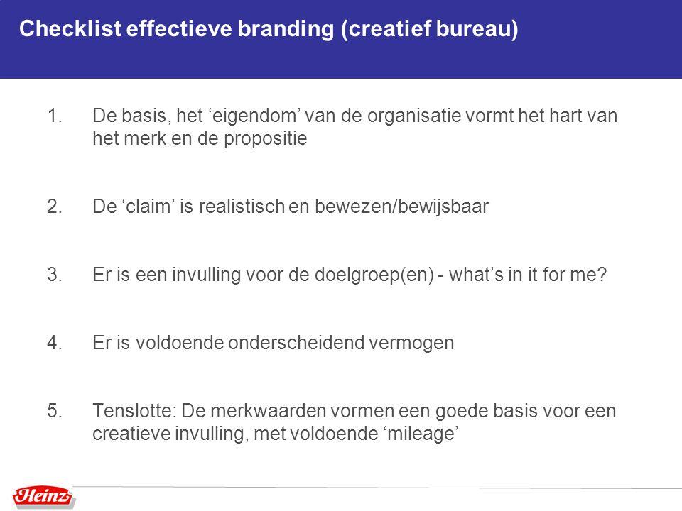 Checklist effectieve branding (creatief bureau)