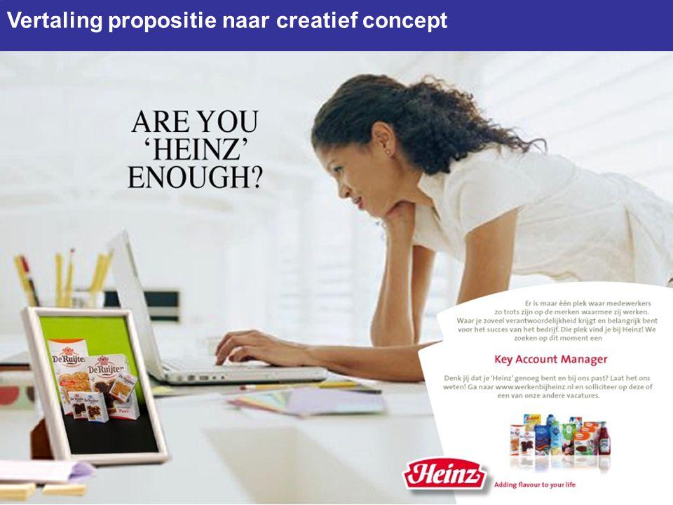 Vertaling propositie naar creatief concept