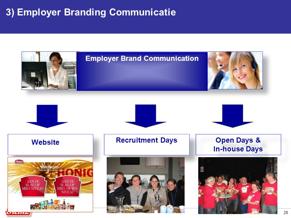 3) Employer Branding Communicatie