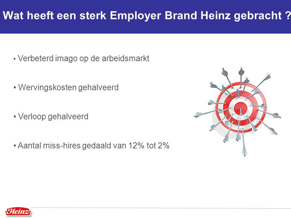 Wat heeft een sterk Employer Brand Heinz gebracht