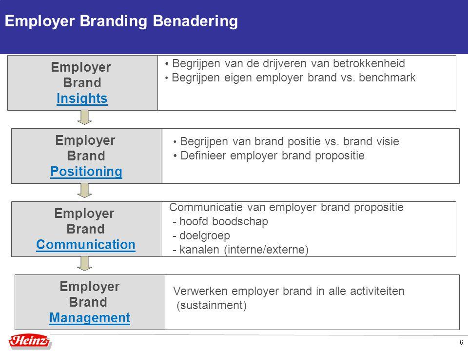 Employer Branding Benadering