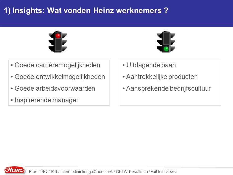 1) Insights: Wat vonden Heinz werknemers