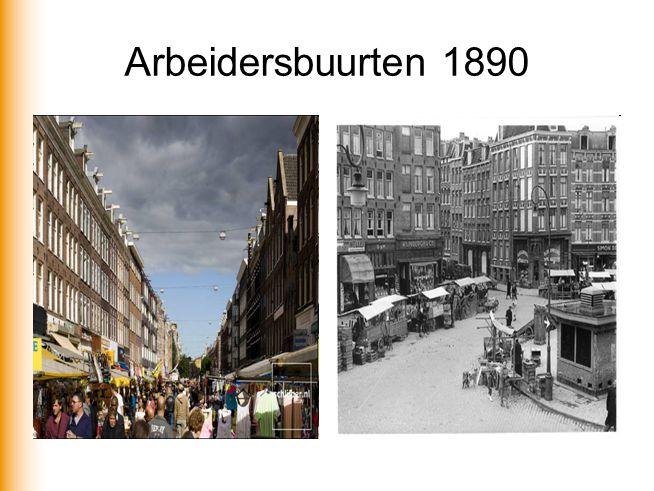 Arbeidersbuurten 1890