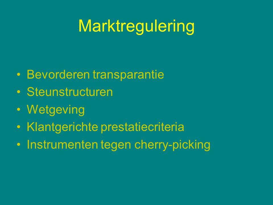 Marktregulering Bevorderen transparantie Steunstructuren Wetgeving