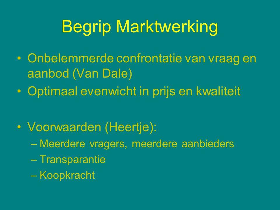 Begrip Marktwerking Onbelemmerde confrontatie van vraag en aanbod (Van Dale) Optimaal evenwicht in prijs en kwaliteit.