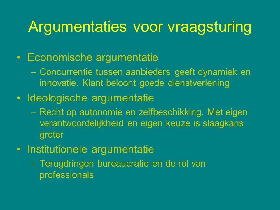 Argumentaties voor vraagsturing