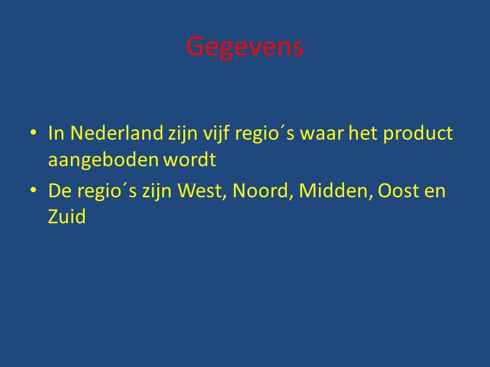 Gegevens In Nederland zijn vijf regio´s waar het product aangeboden wordt.