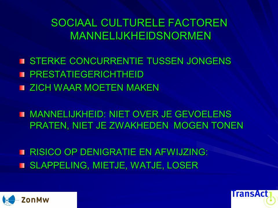 SOCIAAL CULTURELE FACTOREN MANNELIJKHEIDSNORMEN