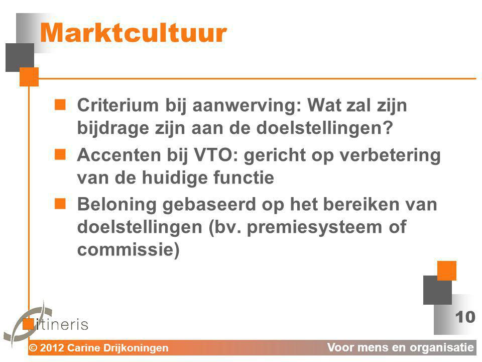 Marktcultuur Criterium bij aanwerving: Wat zal zijn bijdrage zijn aan de doelstellingen