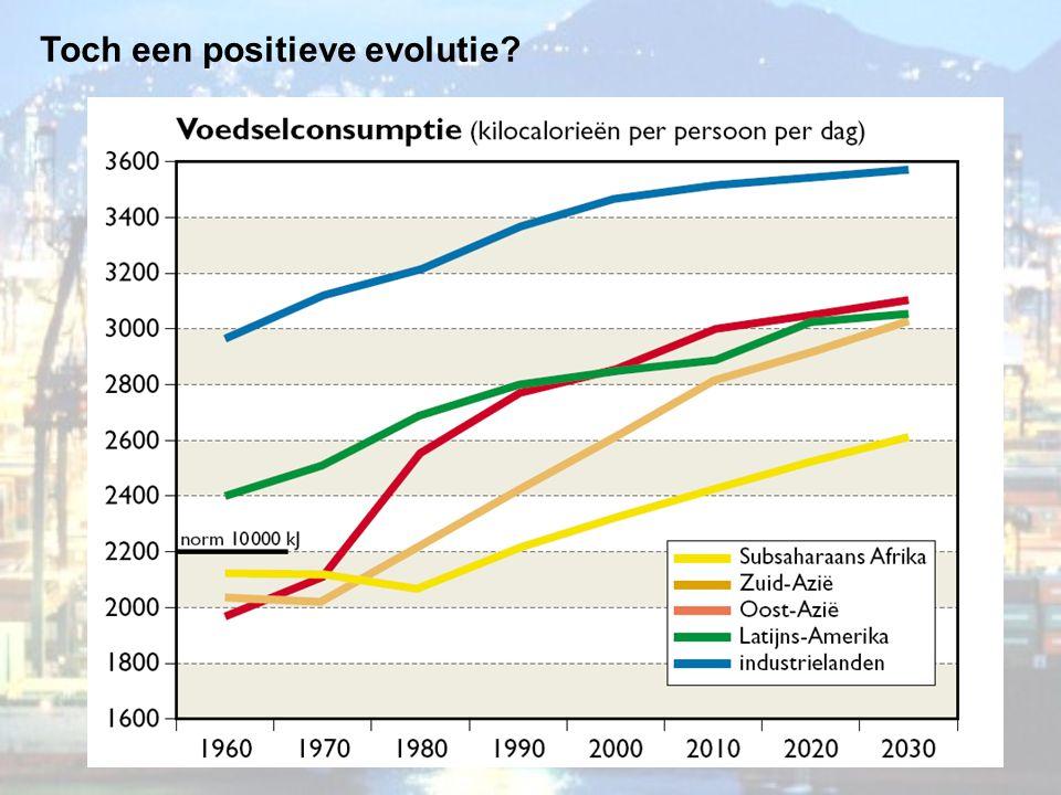 Toch een positieve evolutie