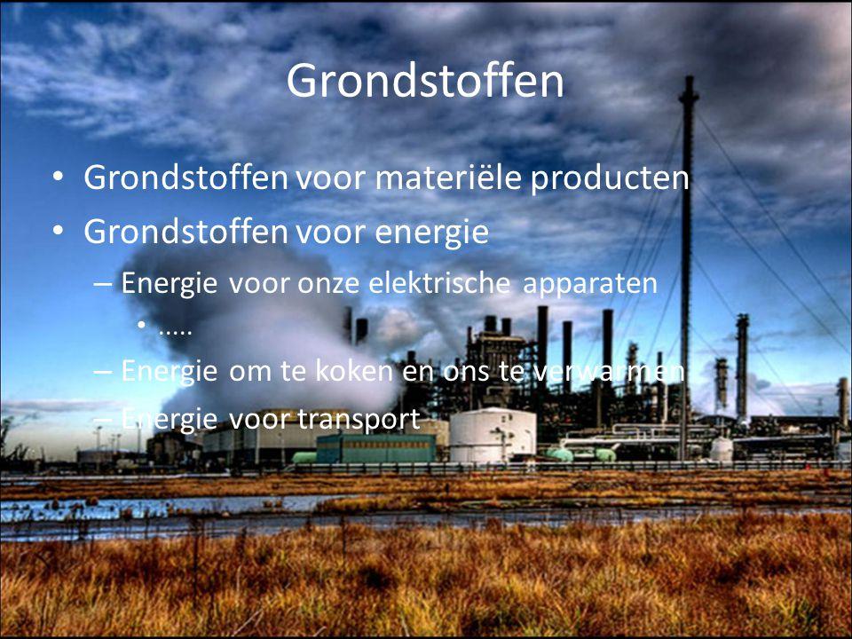Grondstoffen Grondstoffen voor materiële producten