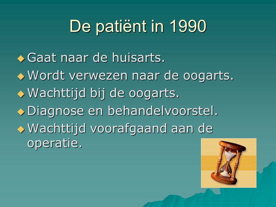 De patiënt in 1990 Gaat naar de huisarts.