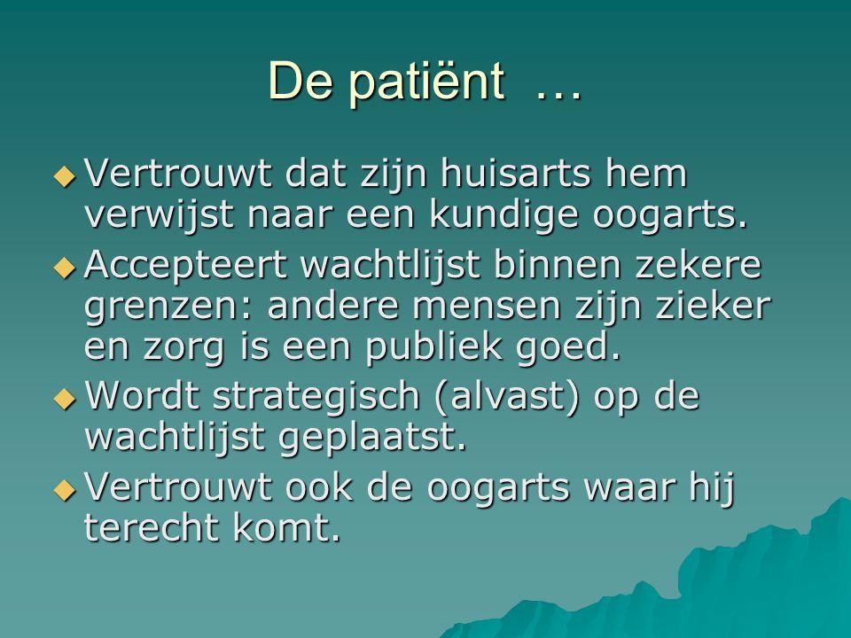 De patiënt … Vertrouwt dat zijn huisarts hem verwijst naar een kundige oogarts.