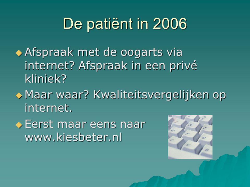 De patiënt in 2006 Afspraak met de oogarts via internet Afspraak in een privé kliniek Maar waar Kwaliteitsvergelijken op internet.