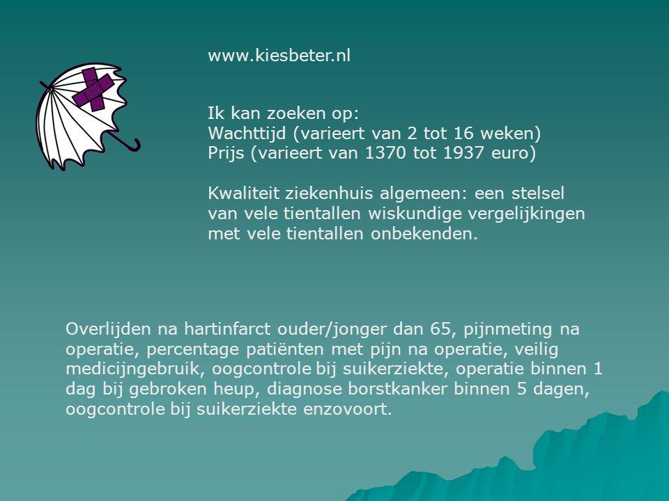 www.kiesbeter.nl Ik kan zoeken op: Wachttijd (varieert van 2 tot 16 weken) Prijs (varieert van 1370 tot 1937 euro)