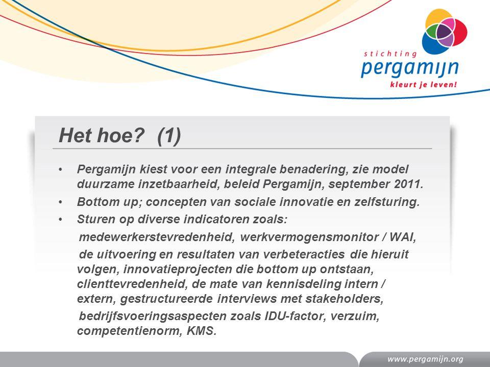 Het hoe (1) Pergamijn kiest voor een integrale benadering, zie model duurzame inzetbaarheid, beleid Pergamijn, september 2011.