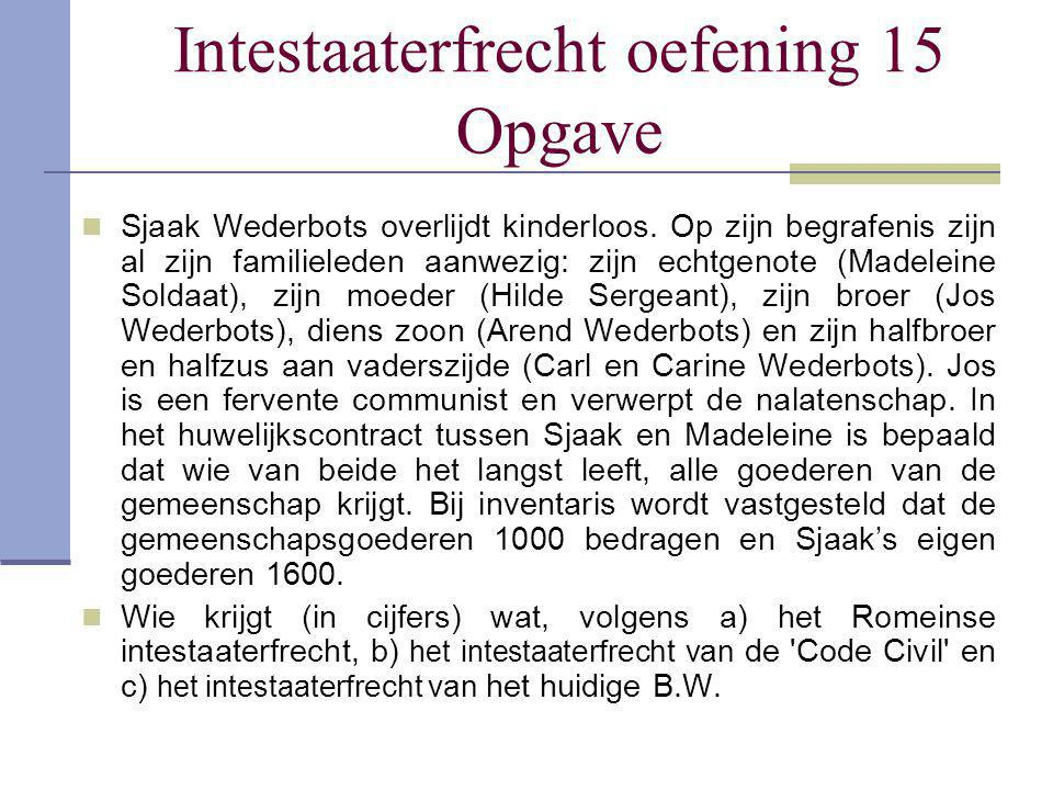 Intestaaterfrecht oefening 15 Opgave