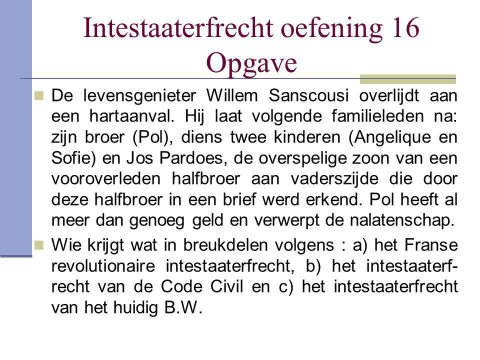 Intestaaterfrecht oefening 16 Opgave
