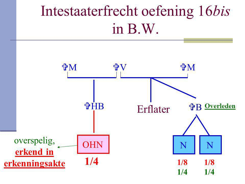 Intestaaterfrecht oefening 16bis in B.W.