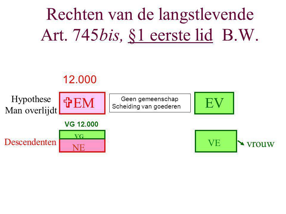 Rechten van de langstlevende Art. 745bis, §1 eerste lid B.W.