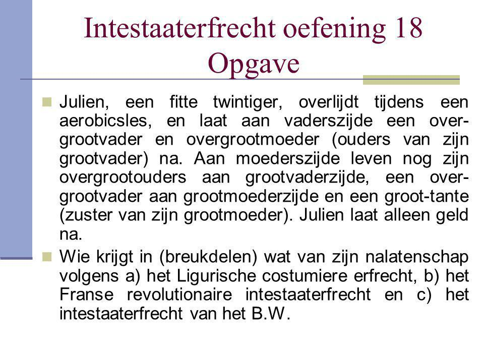 Intestaaterfrecht oefening 18 Opgave