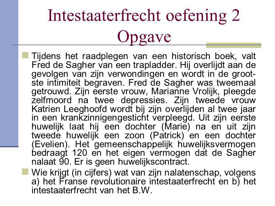 Intestaaterfrecht oefening 2 Opgave