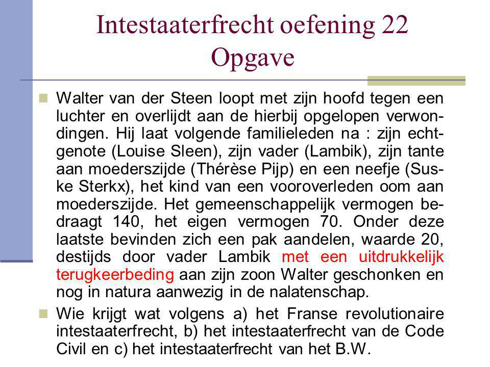 Intestaaterfrecht oefening 22 Opgave