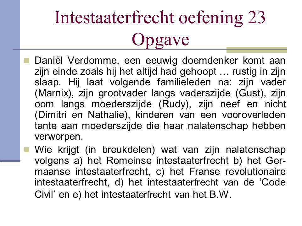 Intestaaterfrecht oefening 23 Opgave