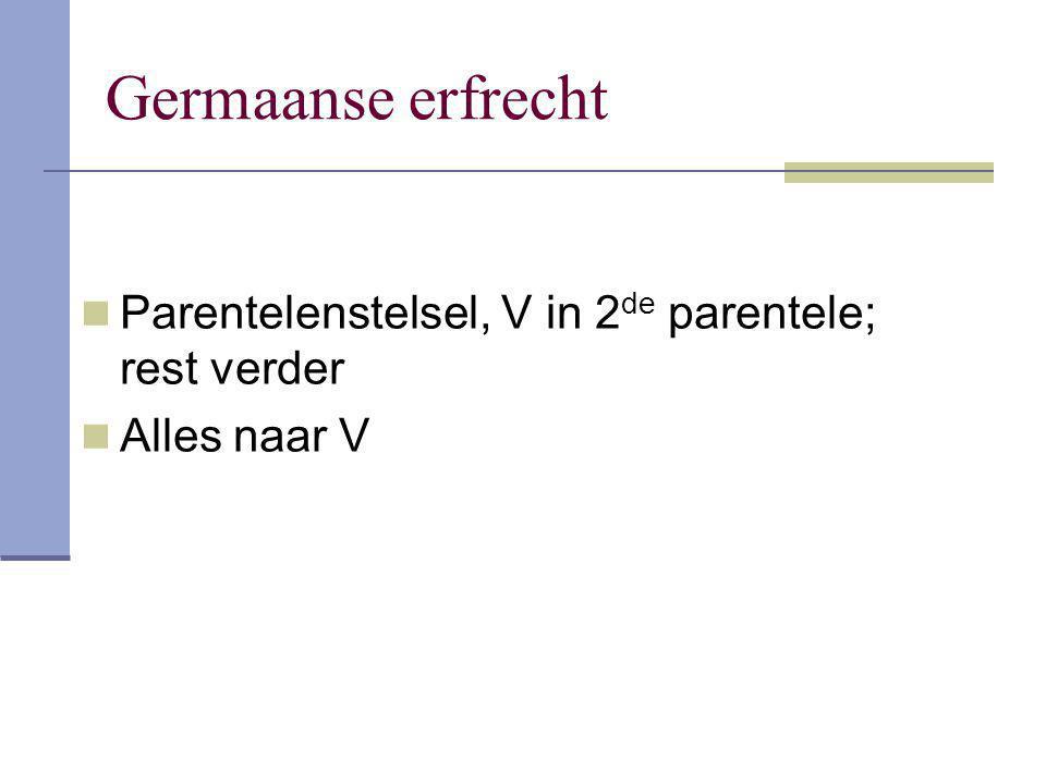 Germaanse erfrecht Parentelenstelsel, V in 2de parentele; rest verder
