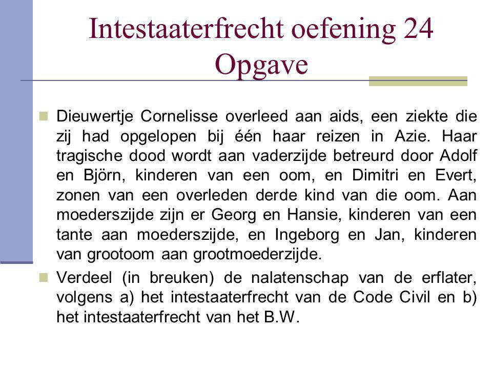 Intestaaterfrecht oefening 24 Opgave