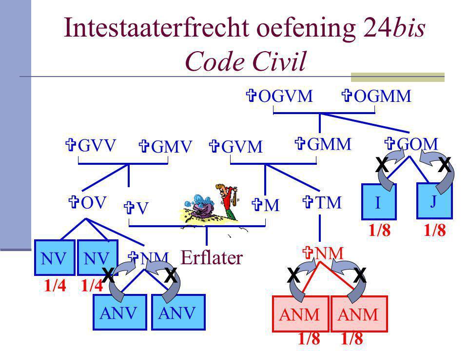 Intestaaterfrecht oefening 24bis Code Civil
