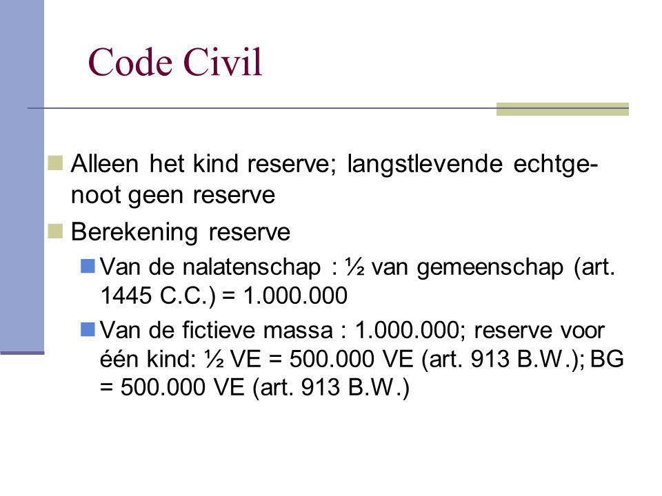 Code Civil Alleen het kind reserve; langstlevende echtge-noot geen reserve. Berekening reserve.