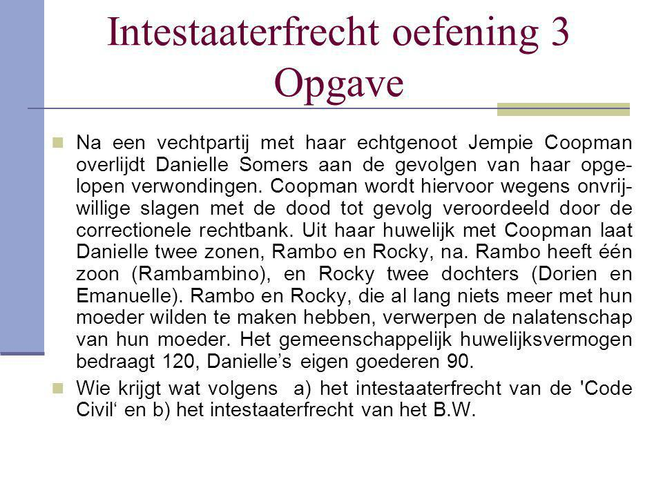 Intestaaterfrecht oefening 3 Opgave