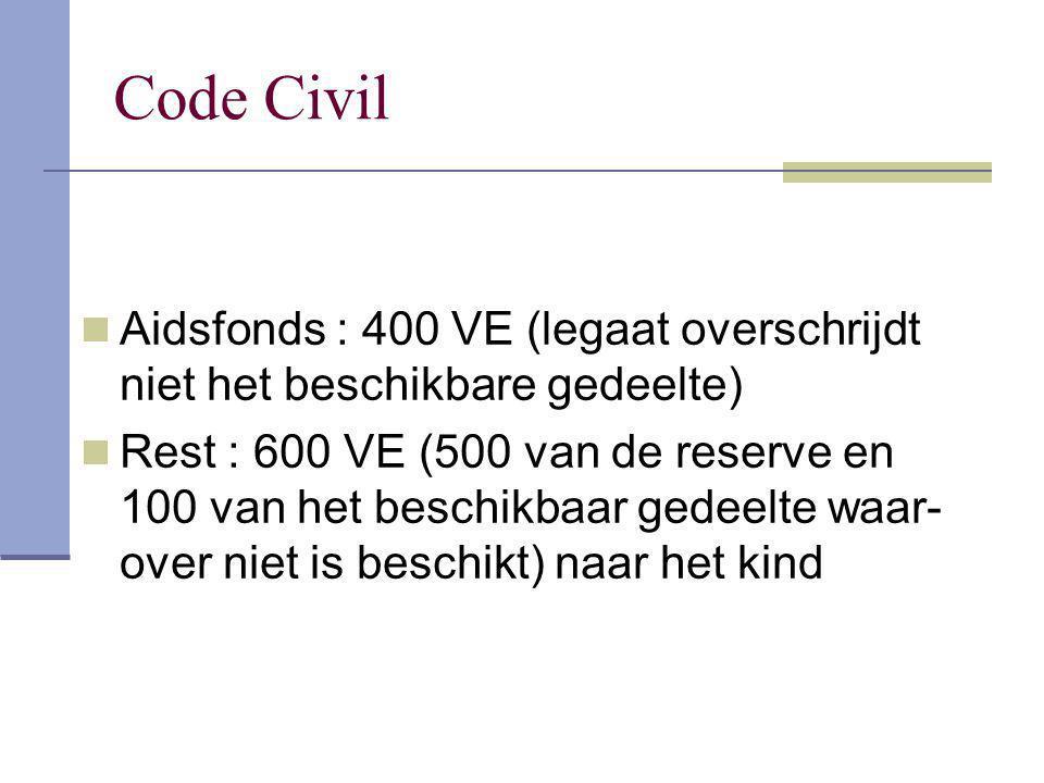 Code Civil Aidsfonds : 400 VE (legaat overschrijdt niet het beschikbare gedeelte)