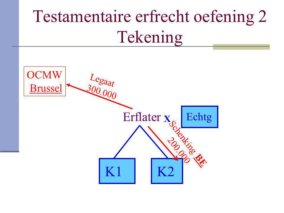 Testamentaire erfrecht oefening 2 Tekening
