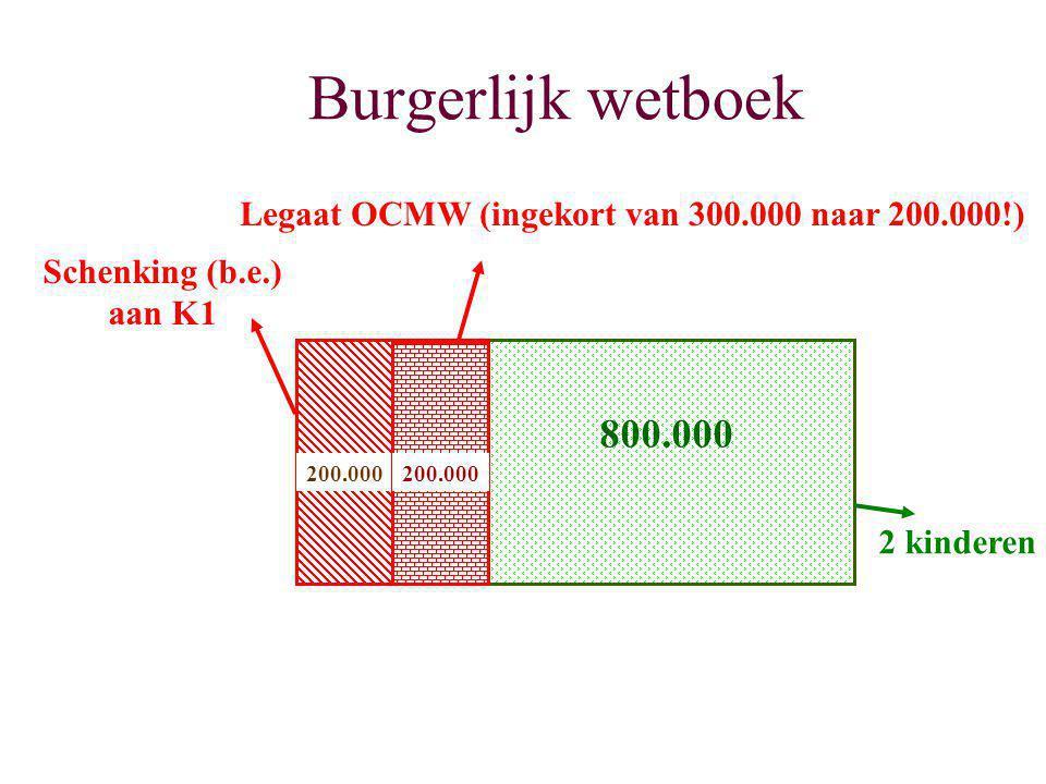 Legaat OCMW (ingekort van 300.000 naar 200.000!)